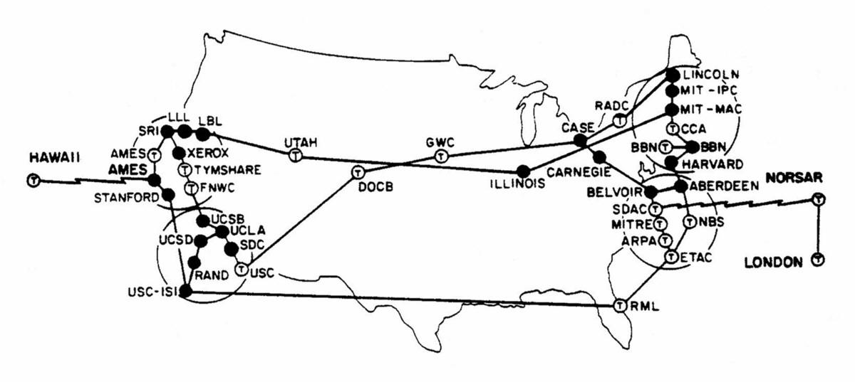29 خريطة تشرح لك الإنترنت G73Sep