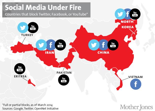 29 خريطة تشرح لك الإنترنت Socialmediamap