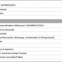 [Officiel] Les informations techniques sur les motorisations Clio-IV.Les-%C3%A9quipements-de-s%C3%A9rie.2-200x200