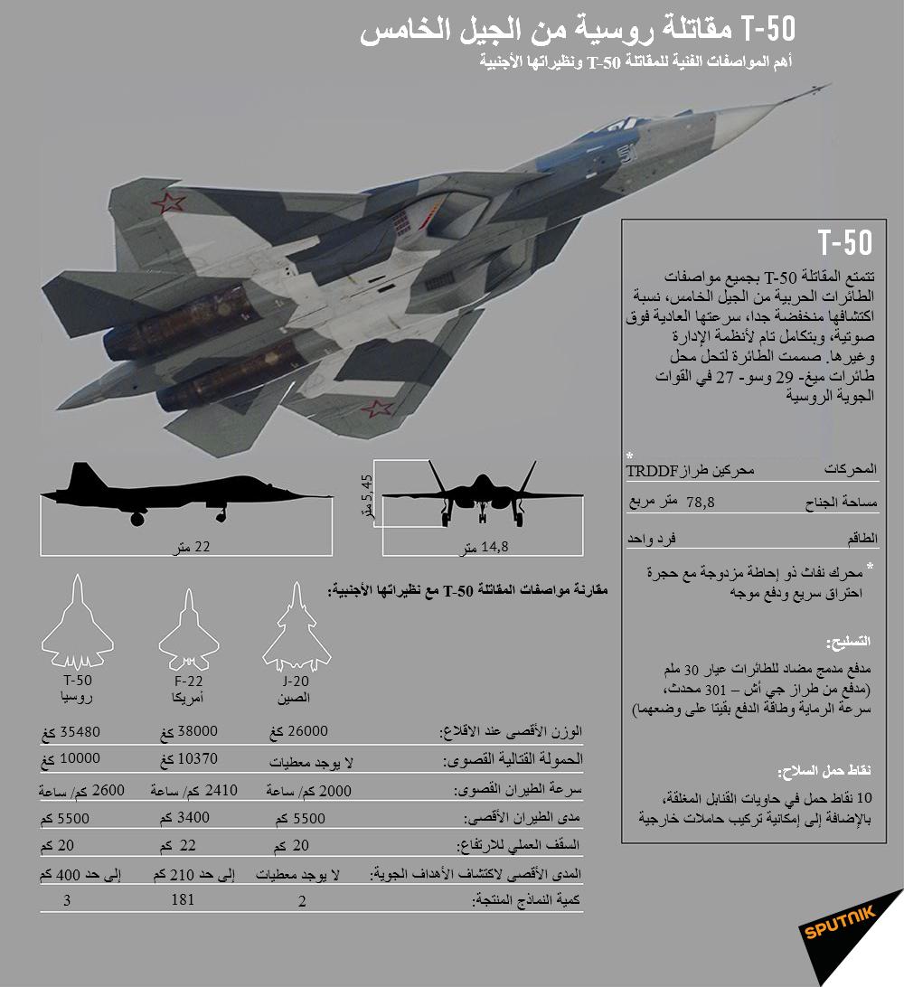 المقاتلات و القاذفات الروسية بالتفصيل 1013581403