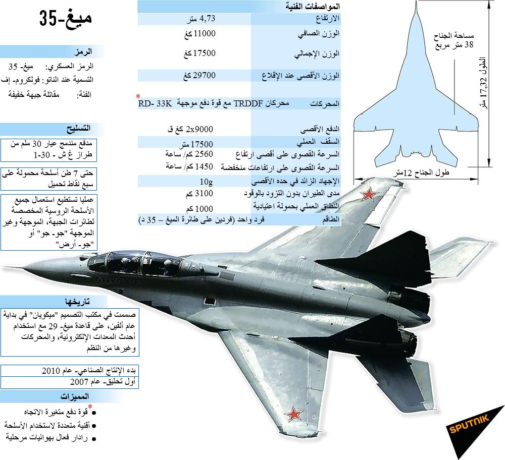 المقاتلات و القاذفات الروسية بالتفصيل 1013639991