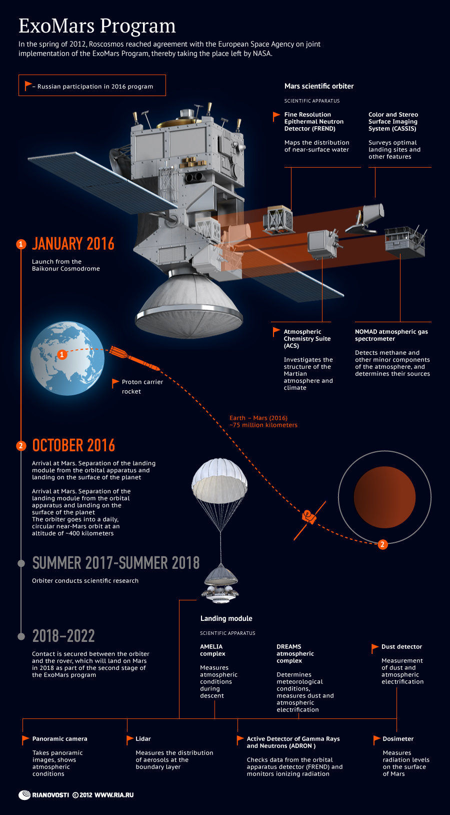 Roscosmos Planetary Exploration Missions - Page 2 1016644533