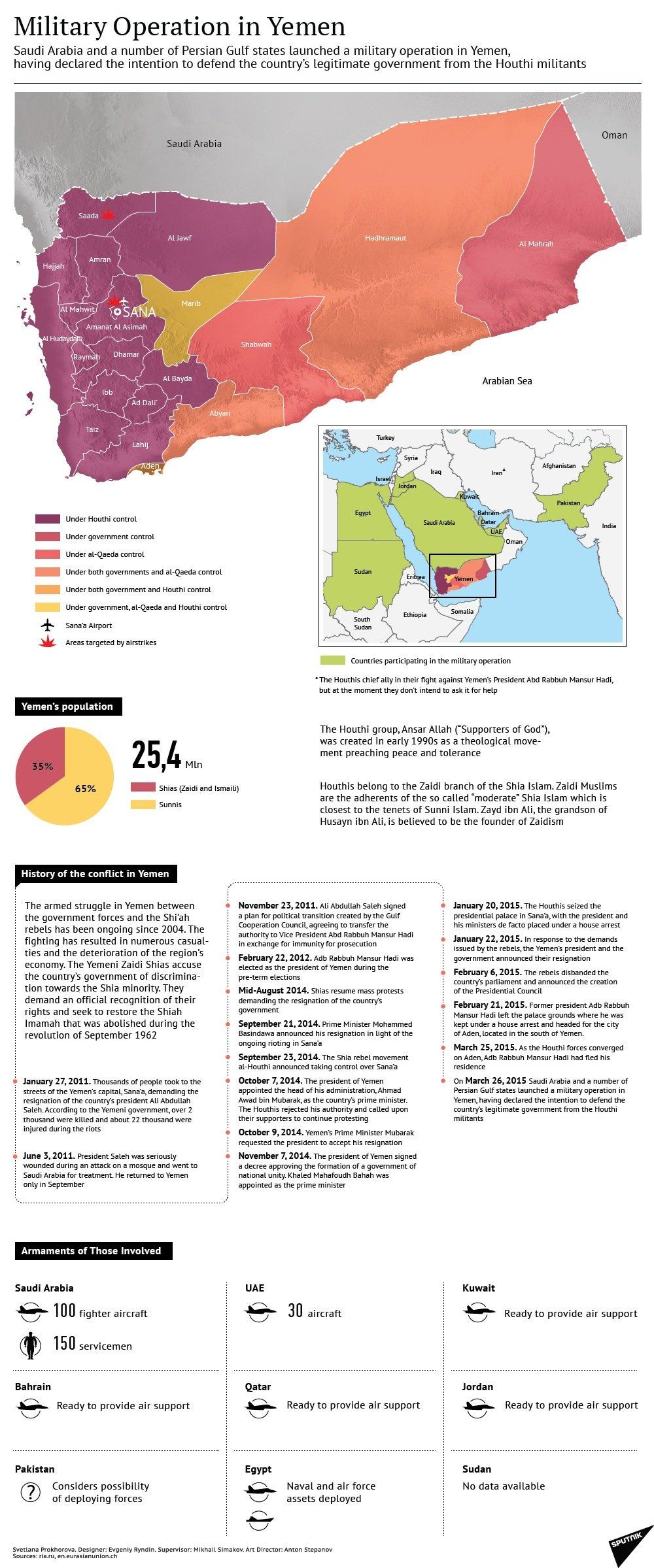 Yemeni Conflict: News - Page 4 1020091988