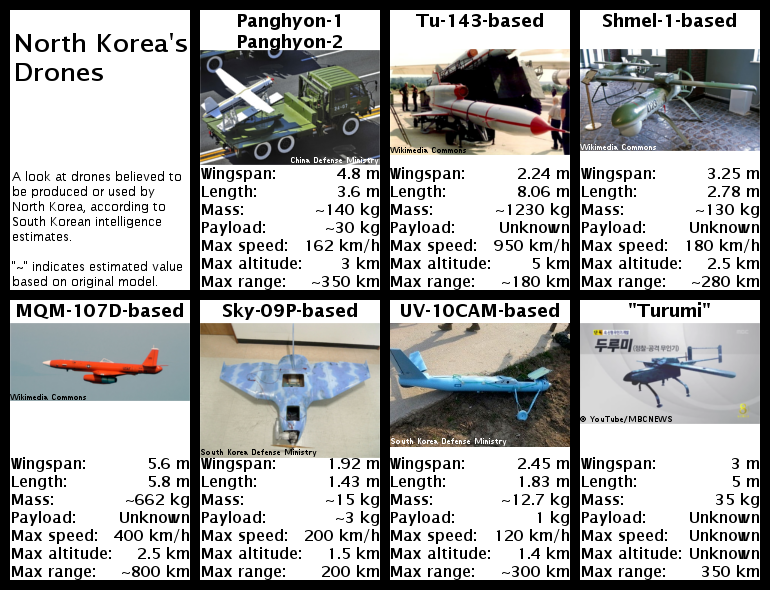 Korean People's Army: News - Page 2 1033328238