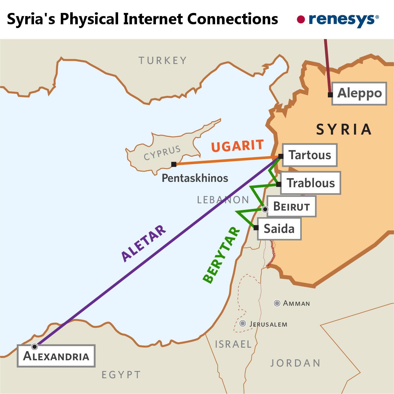 29 خريطة تشرح لك الإنترنت Syria-connections