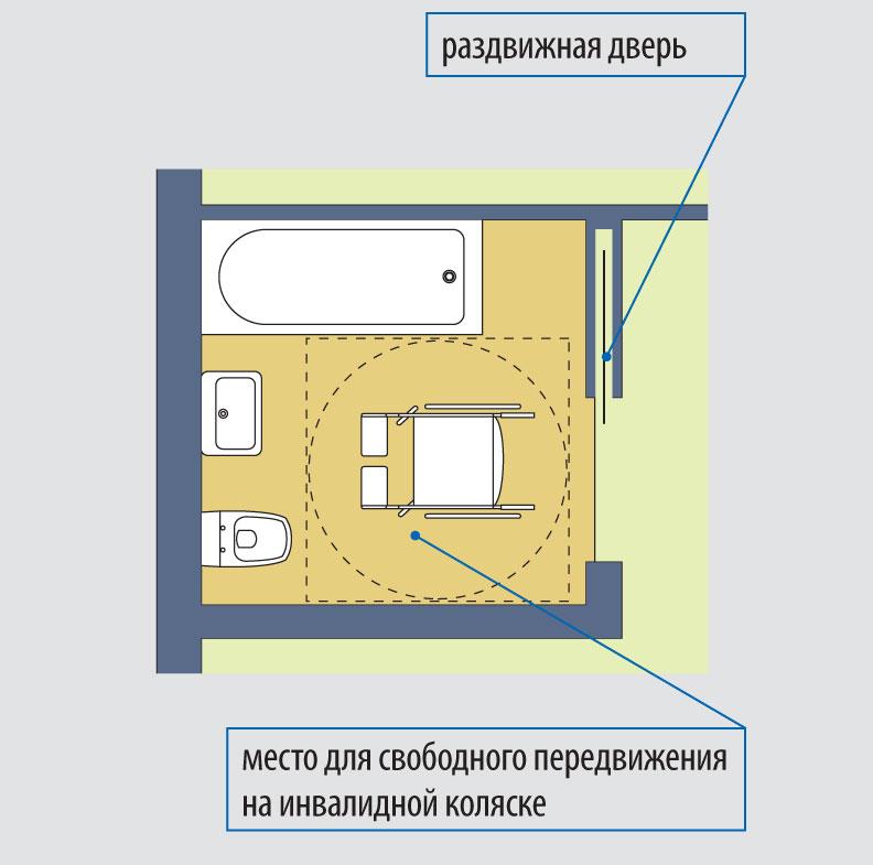 Наши жилища Razdvizhnye_dveri_v_pomeshcheniyakh_dlya