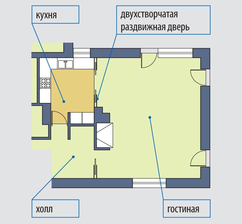 Наши жилища Razdvizhnye_dveri_mezhdu_kukhnei_i