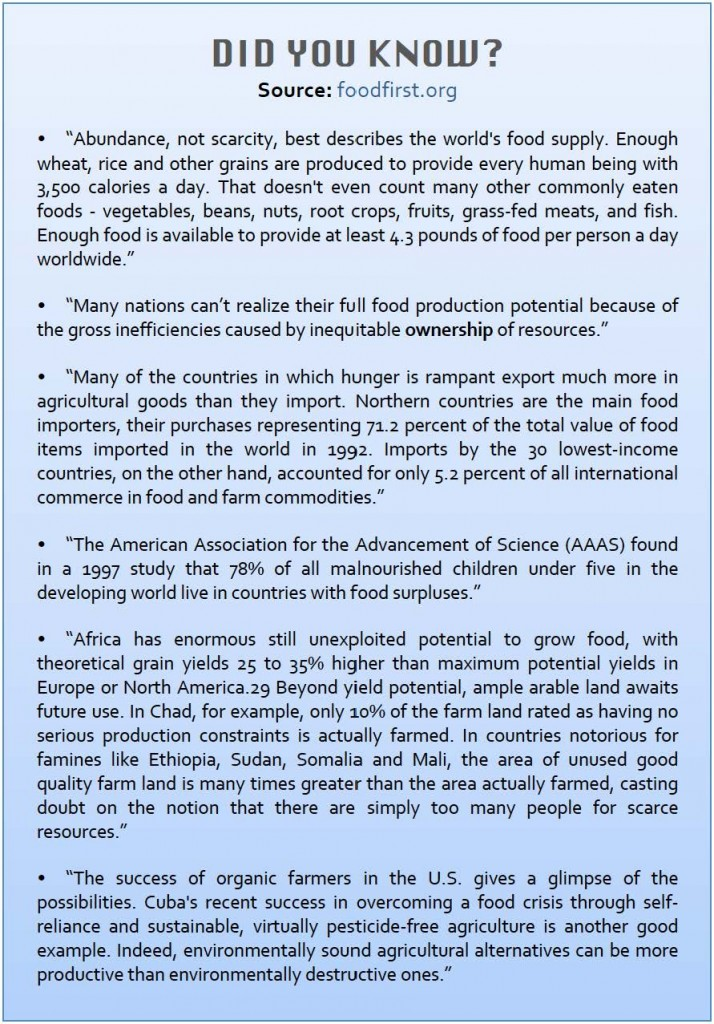 One Simple Truth We All Should Know  Food-Scarcity-Myth-714x1024