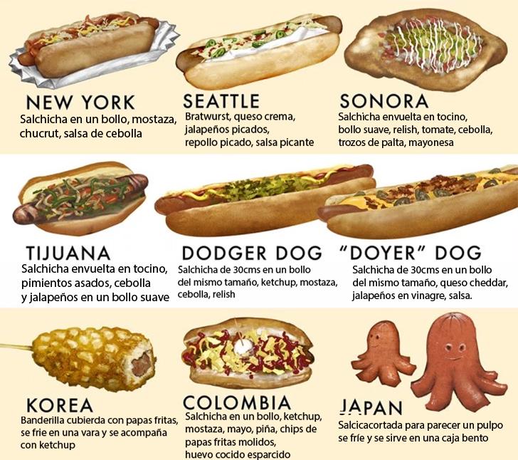 40 de preparar perros calientes 1-77