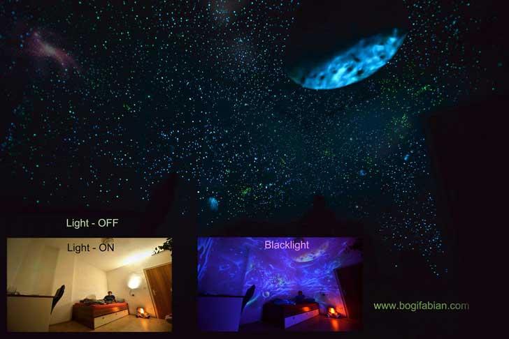 Como hacer de tu habitación tu propia Pandora 12lista2