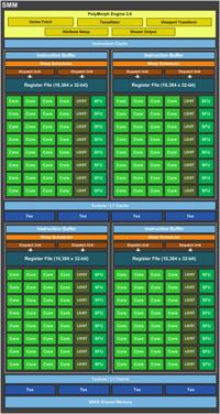 Антикризис от NVIDIA. Тестирование NVIDIA GeForce GTX 960 1часть 0s