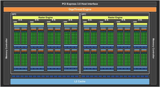 Антикризис от NVIDIA. Тестирование NVIDIA GeForce GTX 960 1часть 1s