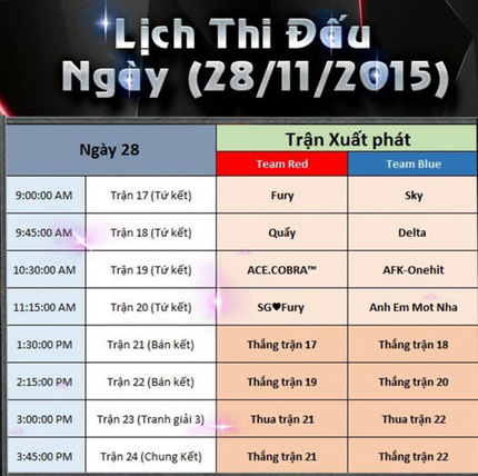 Topics tagged under game-thủ on Việt Hóa Game Img20151127142326320