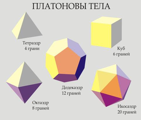 Руны и кубик Рубика Image035