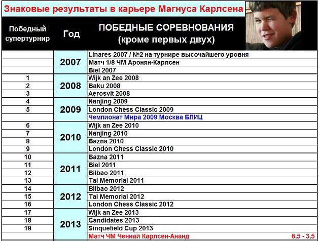 Шахматы. Сезоны - Страница 4 822675