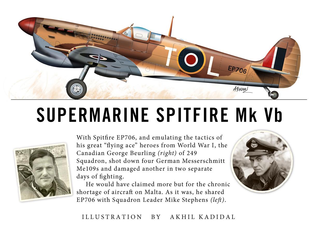 """George Frederick """"Buzz"""" Beurling  No. 249 Squadron RAF Malta 1942 Spitfire-vb-249sq-tilt2"""