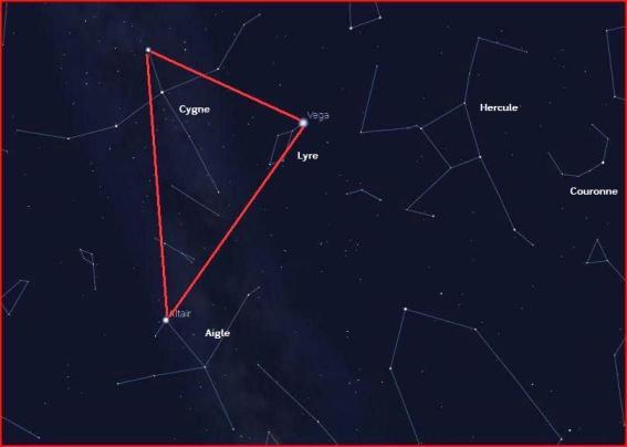 Regarder les étoiles - été 2019 Triangle_ete