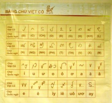 Học Chữ Việt Cổ BangchuVietco