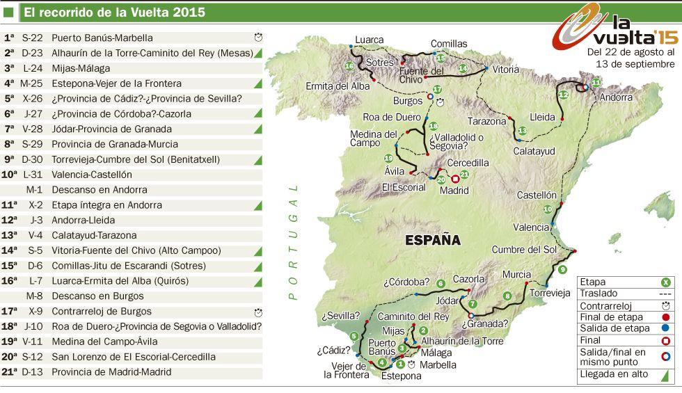 La Vuelta a Epaña 2015 - Página 3 1420244328_010288_1420244697_noticia_grande