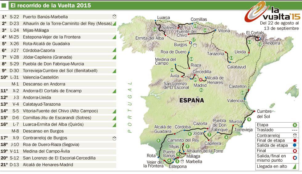 La Vuelta a Epaña 2015 1420758235_543489_1420758943_noticia_grande