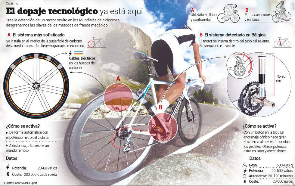 Ciclismo 2016, noticias varias... - Página 6 1460994218_693501_1460994329_noticia_grande