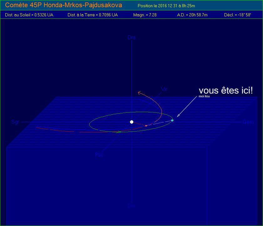 Comètes - Page 16 Position45p