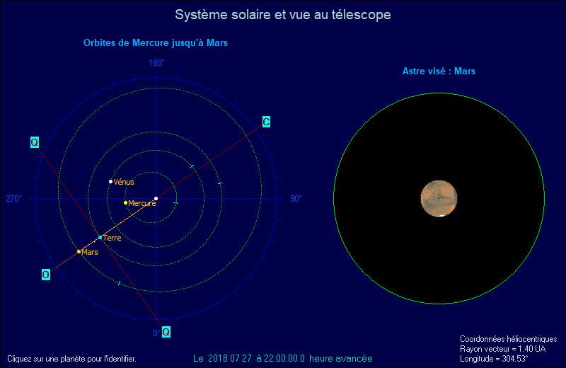 Observation vendredi 27 juillet 2018 - spéciale Eclipse de Lune Positionmars2
