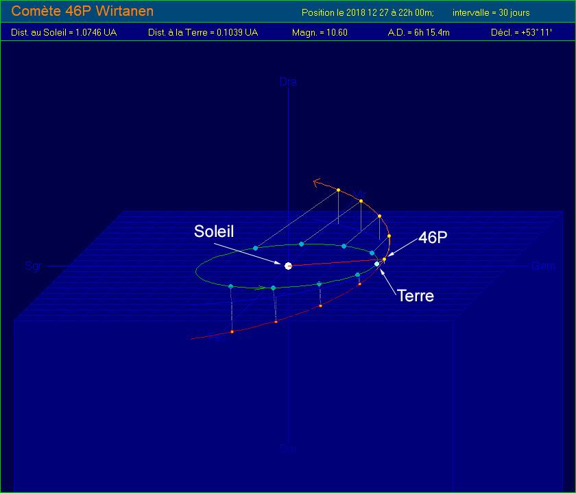 Comètes - Page 20 Position46p