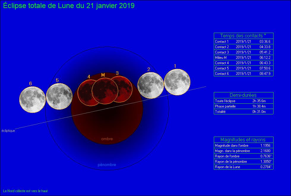 Observation lundi 21 janvier 2019 - spéciale Eclipse de Lune Eclipse_saucats