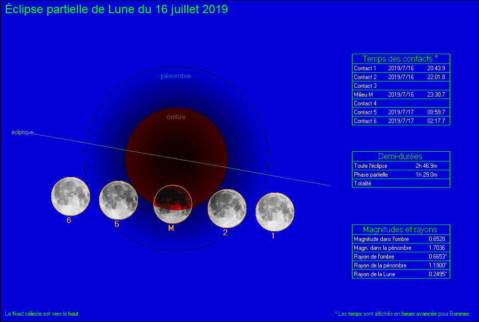 Eclipse partielle de Lune du 16 juillet Eclipse_16_7