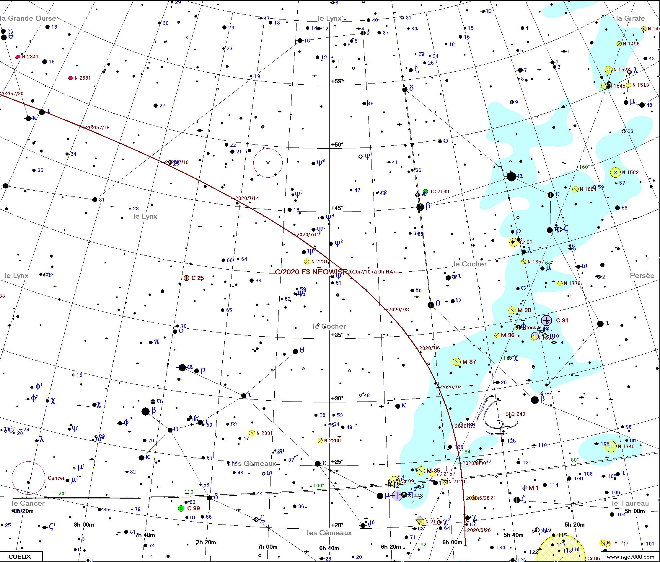Comète C/2020 F3 NEOWISE Trajectoire
