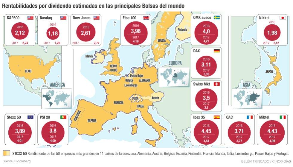 España: IBEX, banca, cajas, ganancias, dividendos... - Página 2 1475234283_891886_1475270258_noticia_grande