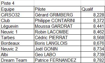 CSO 2017 - Résultats de la manche de Léguevin Cso-2017-q