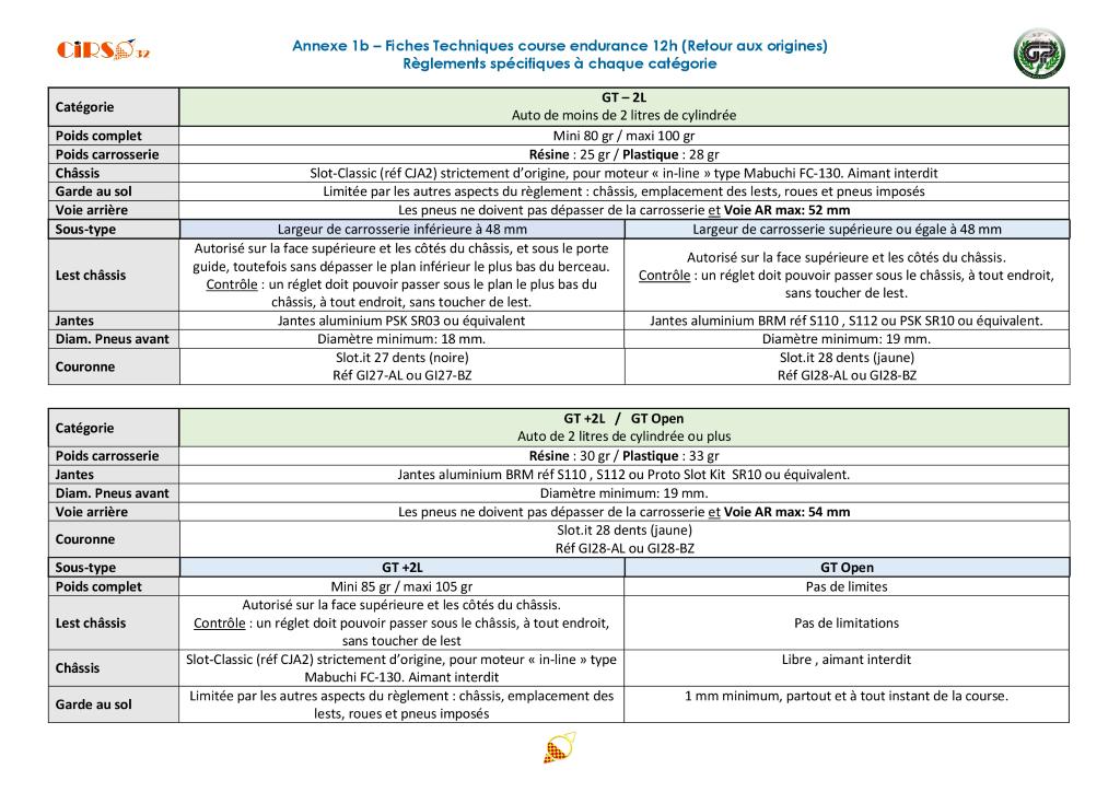 GPL 2016 ( Grand Prix de Leguevin )  Programme-gpl-2016-13
