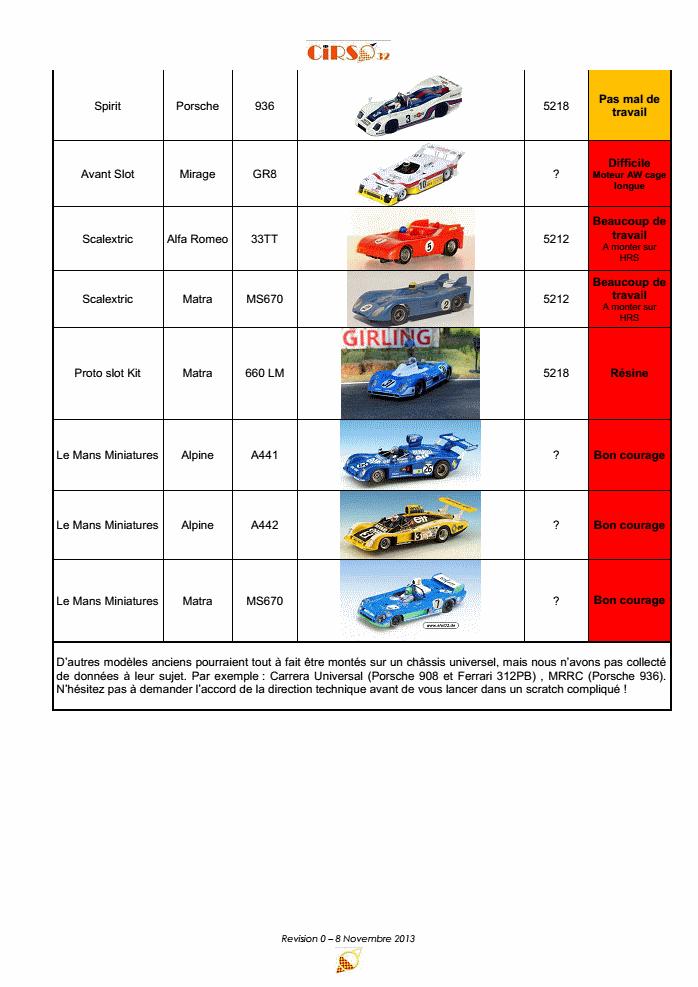 Règlement technique du championnat Barquettes 70s 2014 R0-3
