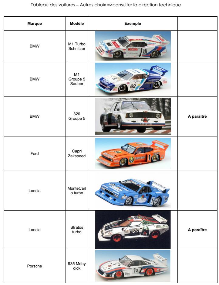 Règlement technique du championnat Groupe 5 DRM Gr5-sideways-2