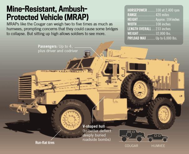 وزارة الدفاع الجزائرية تطلب تعزيز العربات المدرعة بعربات MRAP و M-ATV Gr_pr_071112mrap1