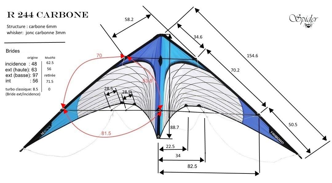 erreur de débutant....Speedo E-kite et tribord R244 carbone Mesures%20rc%20244