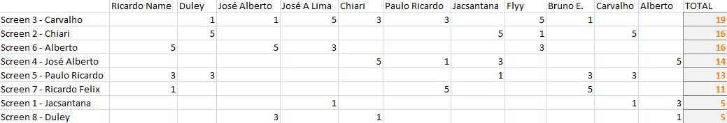 3º Concurso de Screenshots - Votação e resultados 1250379762-clip-37kb