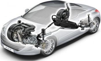 FICHA TÉCNICA: Peugeot RCZ 1.6 THP 200cv Big