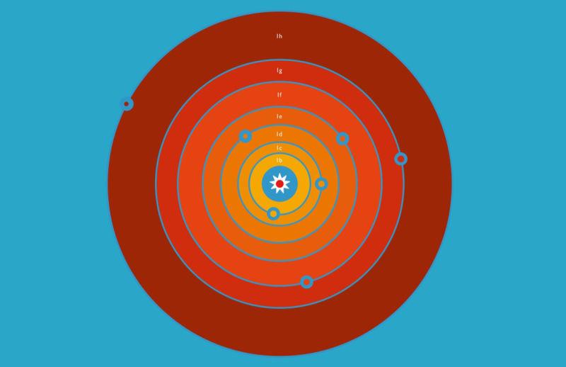 Eventos en el cielo: eclipses y  otros fenómenos planetarios  - Página 12 Y1bfzlivcgw7wztj6pva