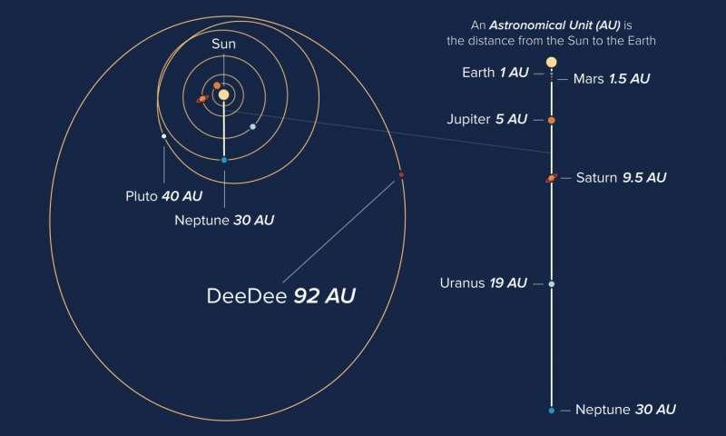 Eventos en el cielo: eclipses y  otros fenómenos planetarios  - Página 13 2-almainvestig