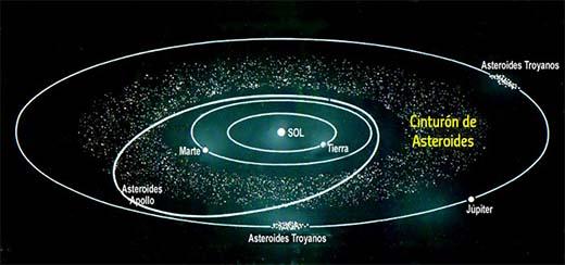Avistamiento de ovnis 2017 - Página 2 Cinturon-asteroides