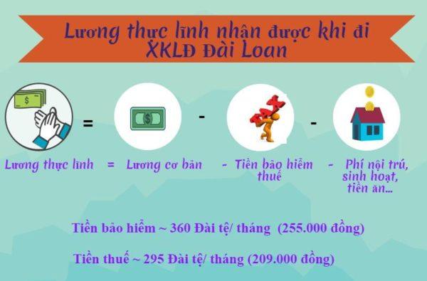 Diễn đàn rao vặt: Những khoản tiền mà trong lương cơ bản xkld đài loan bạn sẽ bị trừ Nhung-khoan-bi-tru-di-dai-loan-e1512960353952