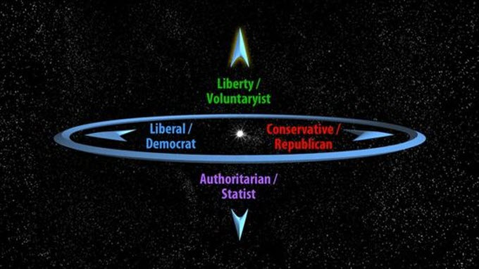 Beyond Left and Right – Where Do We Get Our News? – Foster Gamble 2-CCM-Nolan-diag-v3Final