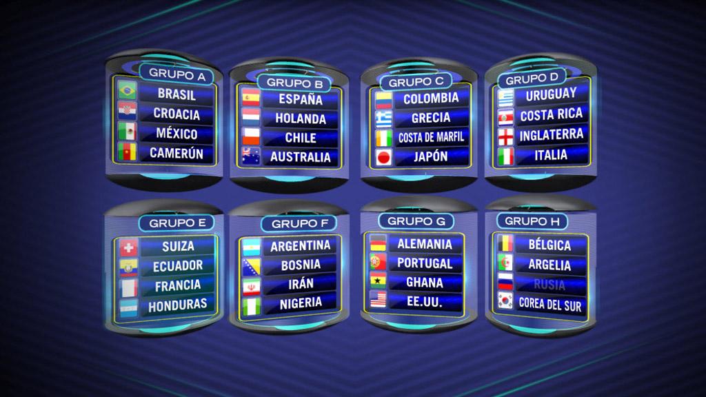 Eliminatorias sudamericanas para Brasil 2014 - Página 2 Grupos-360