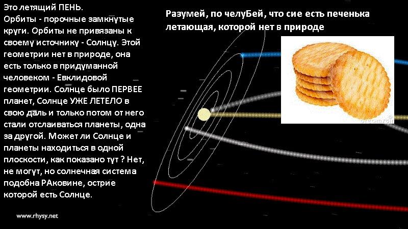4,5 Солнечная система подобна морской РАковине H-260