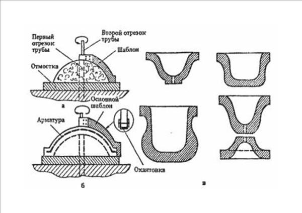 Изготовление вазонов своими руками I-591