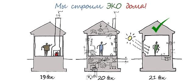 """Строительная компания """"НОМЕР ОДИН"""" Ремонт квартир под ключ, строительство коттеджей - Страница 2 H-53"""