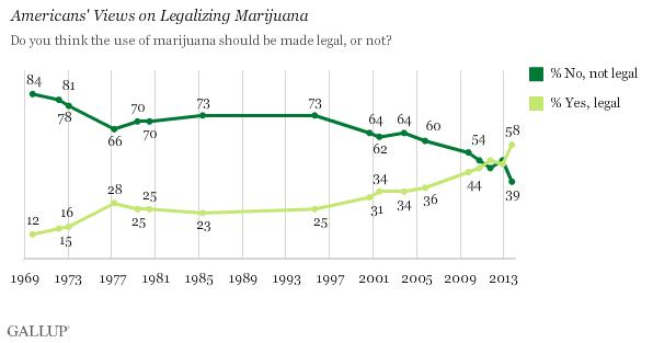 Obama and weed laws. Gv32bf6ay0gwmjp1rv5otq